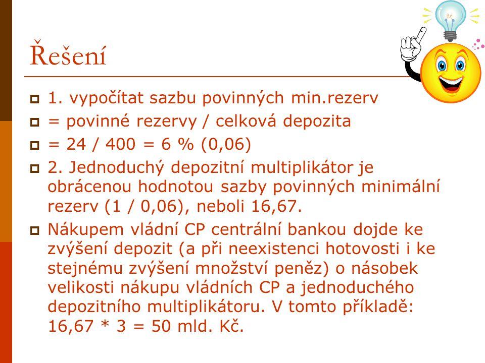 Řešení  1. vypočítat sazbu povinných min.rezerv  = povinné rezervy / celková depozita  = 24 / 400 = 6 % (0,06)  2. Jednoduchý depozitní multipliká