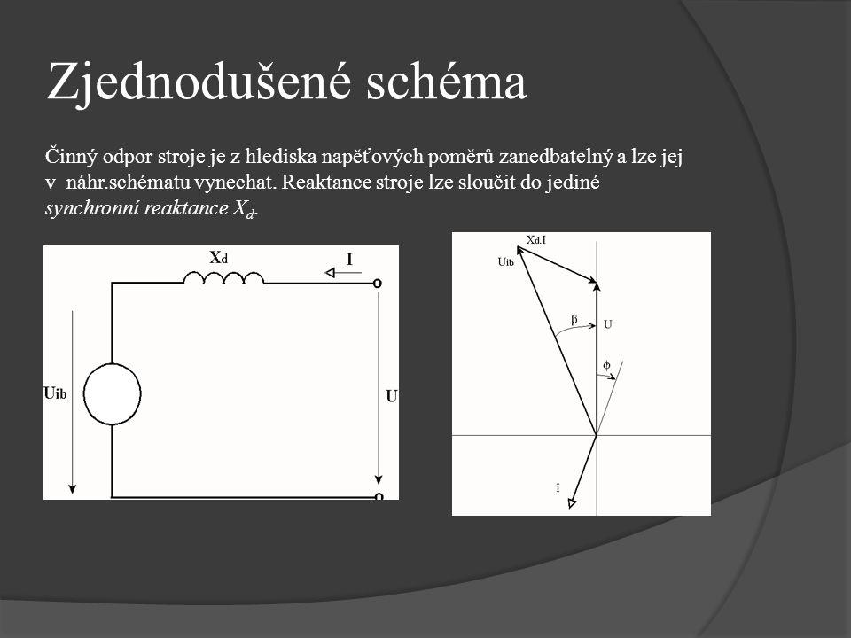 Zjednodušené schéma Činný odpor stroje je z hlediska napěťových poměrů zanedbatelný a lze jej v náhr.schématu vynechat. Reaktance stroje lze sloučit d