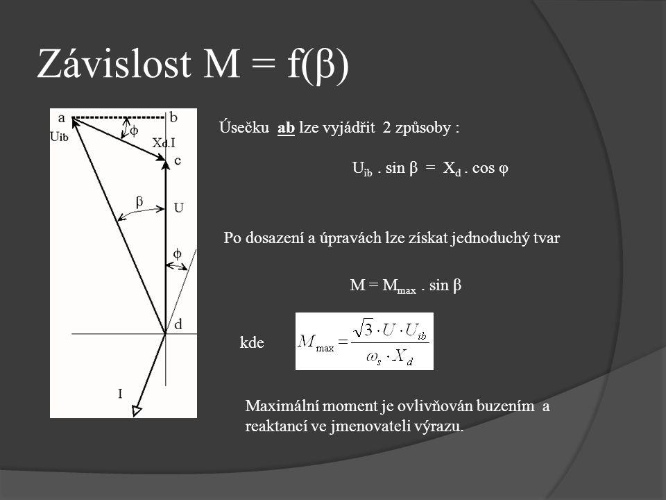 Závislost M = f(β) Úsečku ab lze vyjádřit 2 způsoby : U ib. sin β = X d. cos φ Po dosazení a úpravách lze získat jednoduchý tvar M = M max. sin β kde