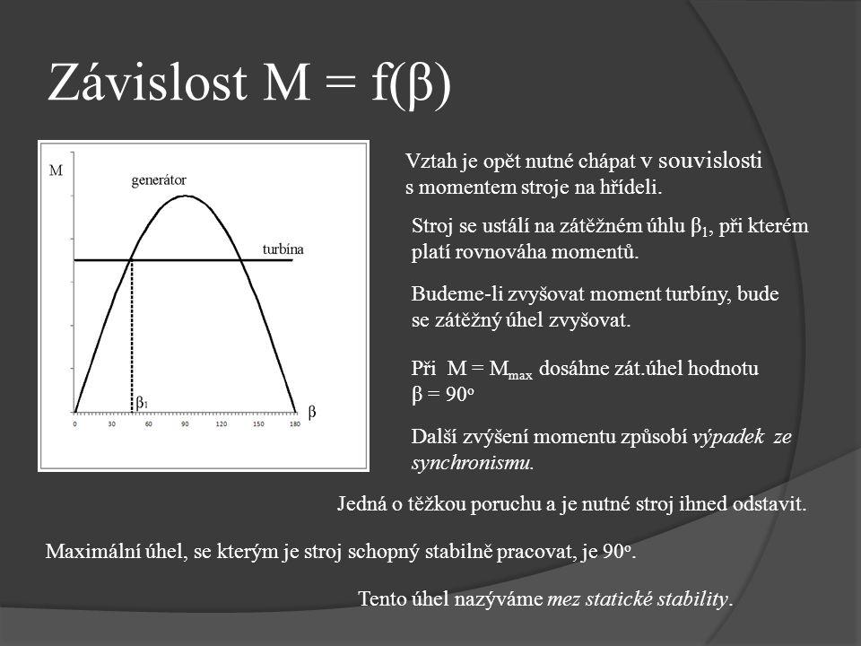 Závislost M = f(β) Vztah je opět nutné chápat v souvislosti s momentem stroje na hřídeli. Stroj se ustálí na zátěžném úhlu β 1, při kterém platí rovno