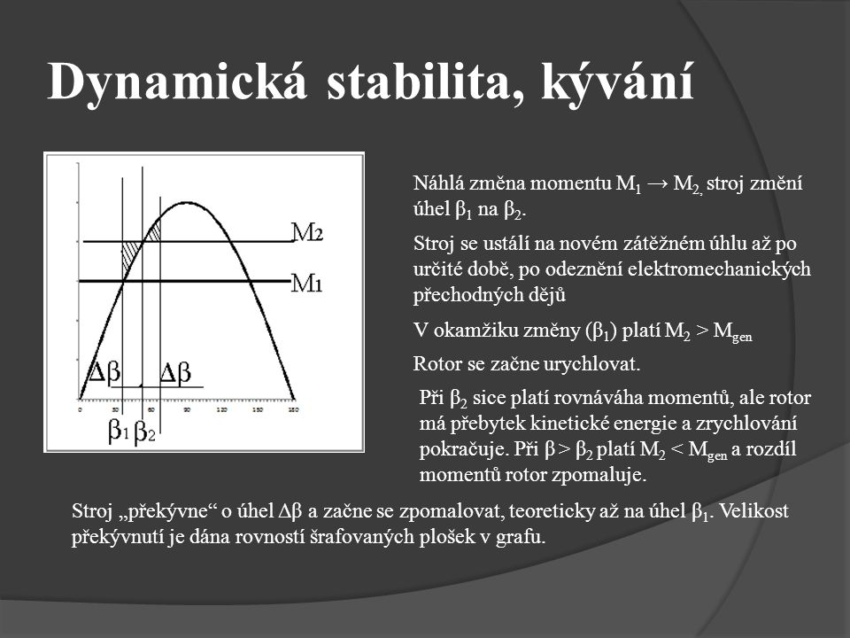 Dynamická stabilita, kývání Náhlá změna momentu M 1 → M 2, stroj změní úhel β 1 na β 2. Stroj se ustálí na novém zátěžném úhlu až po určité době, po o