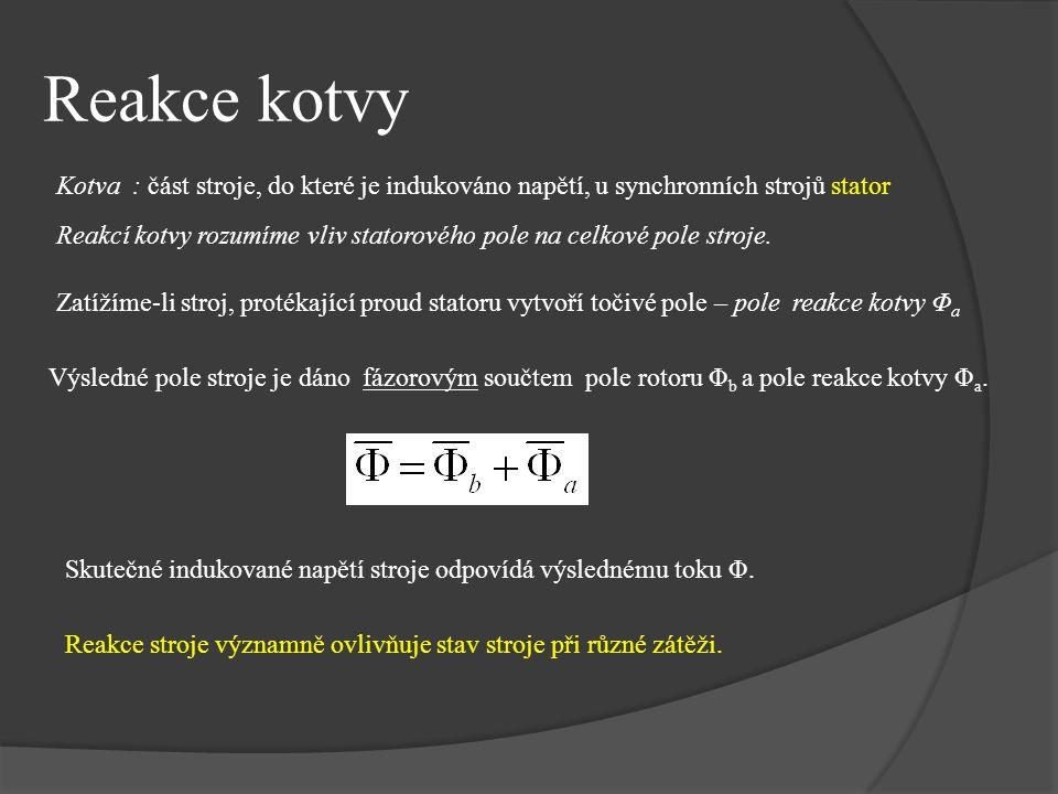 Reakce kotvy Induktivní zátěž G V případě induktivní zátěže reakce kotvy odbuzuje stroj.