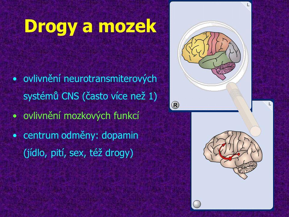 Drogy a mozek •ovlivnění neurotransmiterových systémů CNS (často více než 1) •ovlivnění mozkových funkcí •centrum odměny: dopamin (jídlo, pití, sex, t