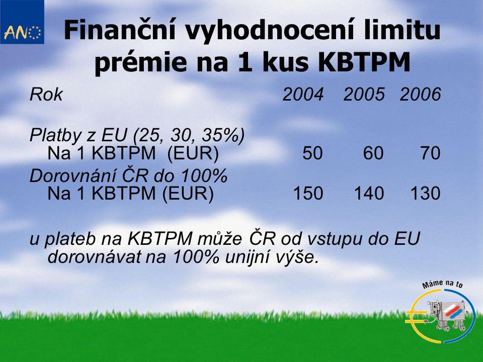 Finanční vyhodnocení limitu prémie na 1 kus KBTPM Rok200420052006 Platby z EU (25, 30, 35%) Na 1 KBTPM (EUR)506070 Dorovnání ČR do 100% Na 1 KBTPM (EU