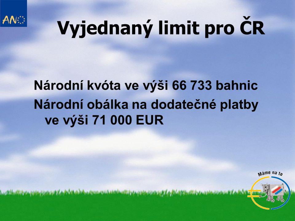 Vyjednaný limit pro ČR Národní kvóta ve výši 66 733 bahnic Národní obálka na dodatečné platby ve výši 71 000 EUR