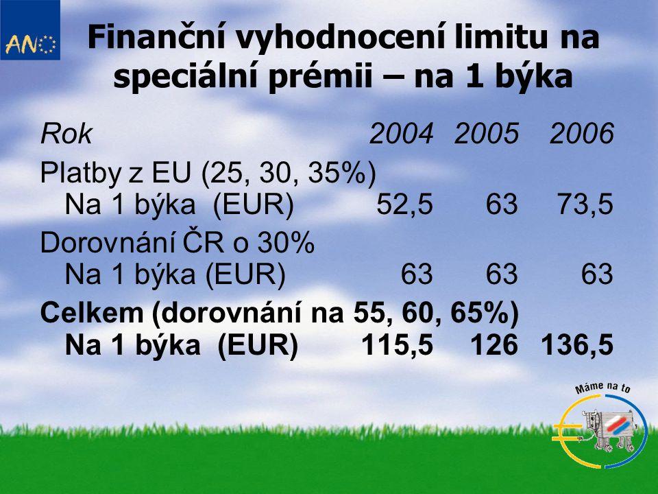 Finanční vyhodnocení limitu na speciální prémii – na 1 býka Rok200420052006 Platby z EU (25, 30, 35%) Na 1 býka (EUR)52,56373,5 Dorovnání ČR o 30% Na
