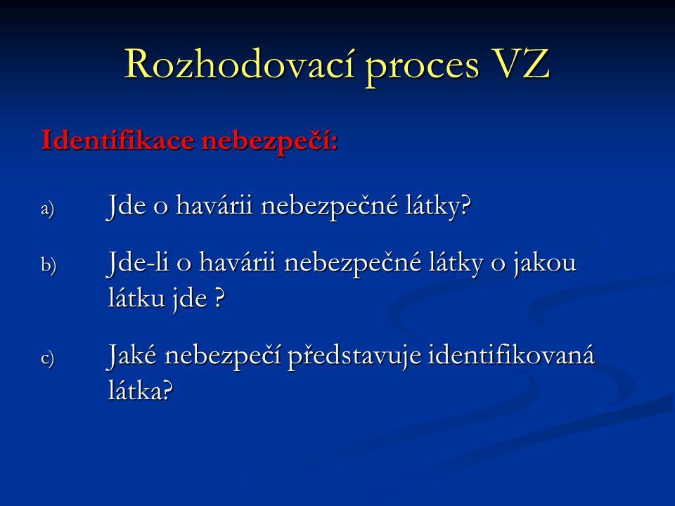 Rozhodovací proces VZ Identifikace nebezpečí: a) Jde o havárii nebezpečné látky? b) Jde-li o havárii nebezpečné látky o jakou látku jde ? c) Jaké nebe