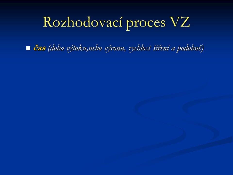 Rozhodovací proces VZ  čas (doba výtoku,nebo výronu, rychlost šíření a podobně)