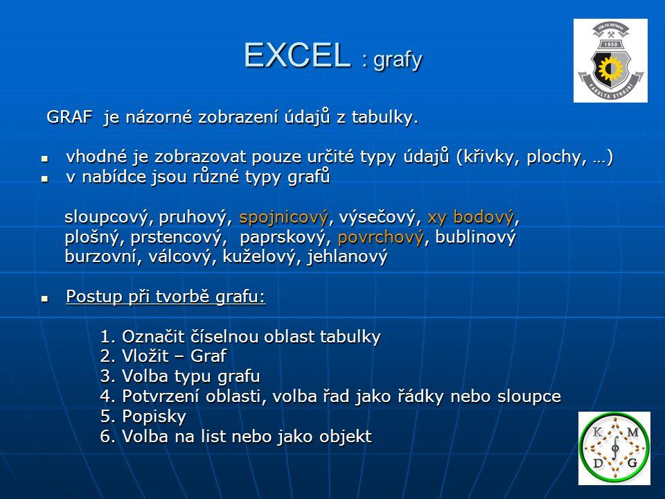 EXCEL : grafy GRAF je názorné zobrazení údajů z tabulky.