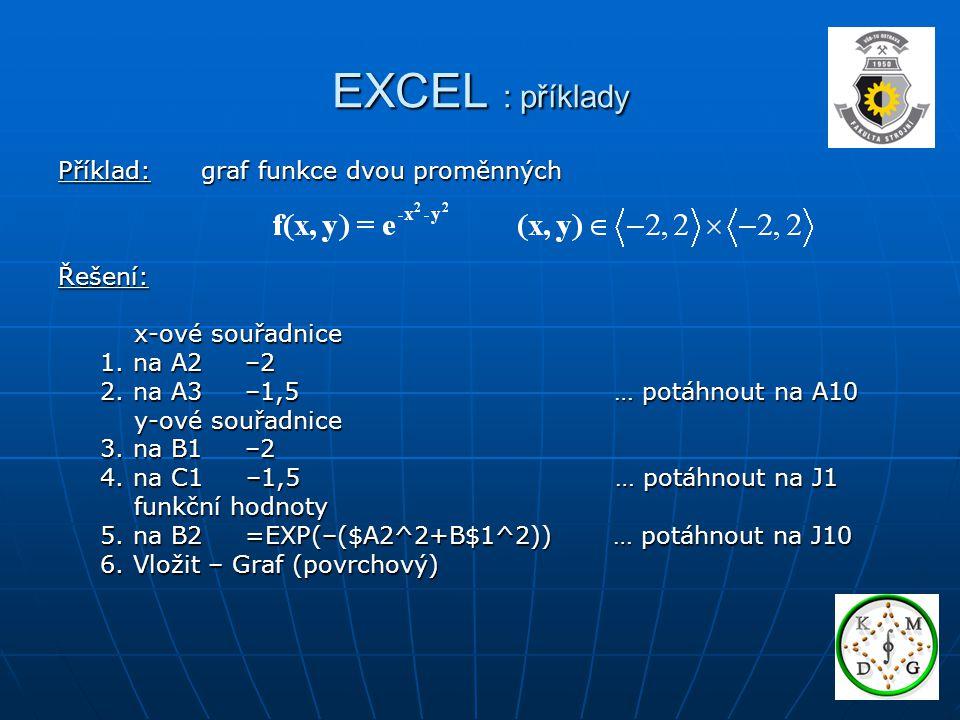 EXCEL : příklady Příklad: graf funkce dvou proměnných Řešení: x-ové souřadnice x-ové souřadnice 1.