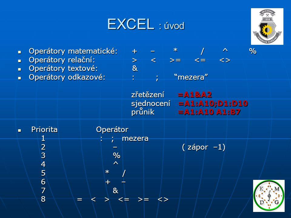 EXCEL : úvod  Operátory matematické: + – * / ^ %  Operátory relační: > =  Operátory relační: > =  Operátory textové: &  Operátory odkazové: : ; mezera zřetězení =A1&A2 zřetězení =A1&A2 sjednocení =A1:A10;D1:D10 sjednocení =A1:A10;D1:D10 průnik =A1:A10 A1:B7 průnik =A1:A10 A1:B7  Priorita Operátor 1 : ; mezera 1 : ; mezera 2 – ( zápor –1) 2 – ( zápor –1) 3 % 3 % 4 ^ 4 ^ 5 * / 5 * / 6 + – 6 + – 7 & 7 & 8 = = <> 8 = = <>