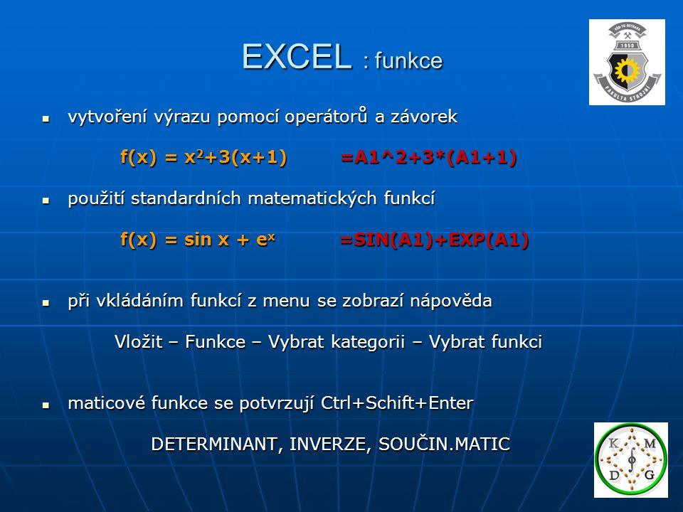 EXCEL : funkce  vytvoření výrazu pomocí operátorů a závorek f(x) = x 2 +3(x+1) =A1^2+3*(A1+1) f(x) = x 2 +3(x+1) =A1^2+3*(A1+1)  použití standardních matematických funkcí f(x) = sin x + e x =SIN(A1)+EXP(A1) f(x) = sin x + e x =SIN(A1)+EXP(A1)  při vkládáním funkcí z menu se zobrazí nápověda Vložit – Funkce – Vybrat kategorii – Vybrat funkci Vložit – Funkce – Vybrat kategorii – Vybrat funkci  maticové funkce se potvrzují Ctrl+Schift+Enter DETERMINANT, INVERZE, SOUČIN.MATIC DETERMINANT, INVERZE, SOUČIN.MATIC