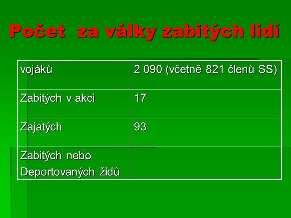 Počet za války zabitých lidí vojáků 2 090 (včetně 821 členů SS) Zabitých v akci 17 Zajatých93 Zabitých nebo Deportovaných židů