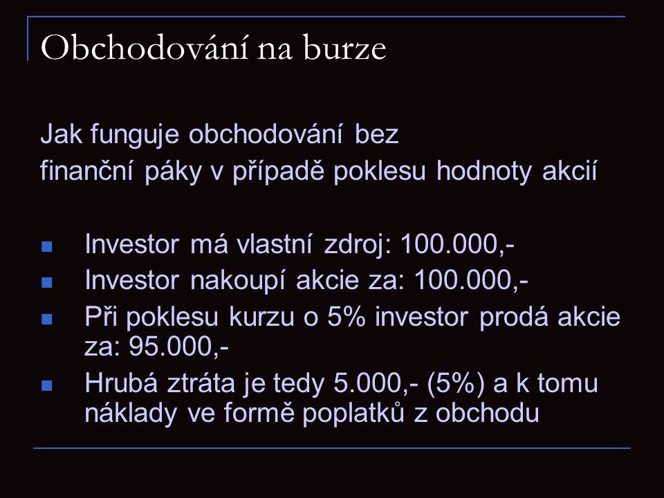 Obchodování na burze Investování s finanční pákou:  Investor má vlastní zdroj 100.000,-  Je mu poskytnut úvěr 300.000,-  Investor tedy nakoupí akcie za 400.000,-  Při poklesu kurzu o 5% prodá akcie za 380.000,-  Investor vrátí úvěr 300.000,  Hrubá ztráta je tedy 20.000,- (20%) a k tomu náklady, tedy poplatky z obchodu, poplatky a úrok z úvěru