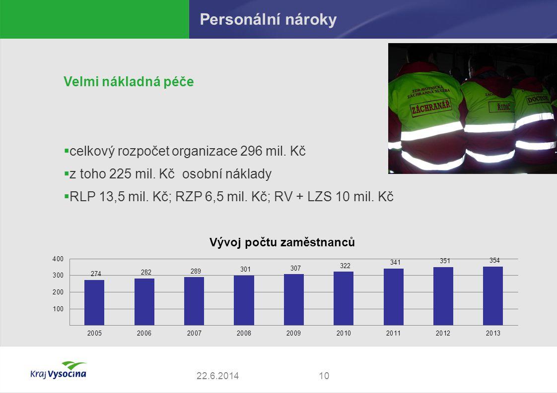 Personální nároky 1022.6.2014 Velmi nákladná péče  celkový rozpočet organizace 296 mil. Kč  z toho 225 mil. Kč osobní náklady  RLP 13,5 mil. Kč; RZ