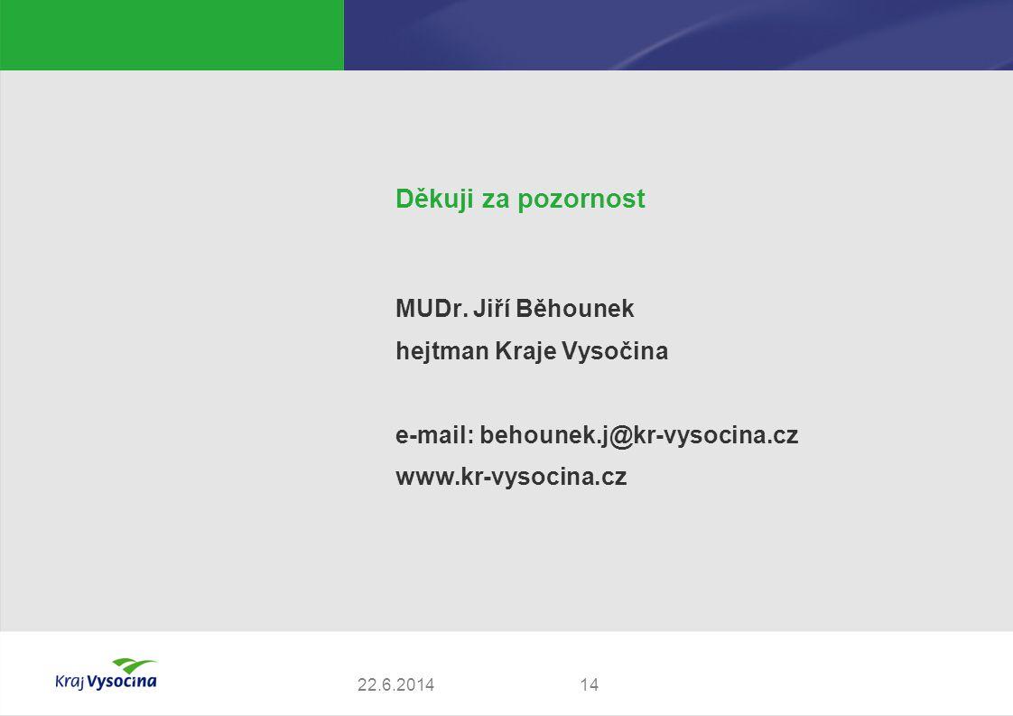 1422.6.2014 Děkuji za pozornost MUDr. Jiří Běhounek hejtman Kraje Vysočina e-mail: behounek.j@kr-vysocina.cz www.kr-vysocina.cz