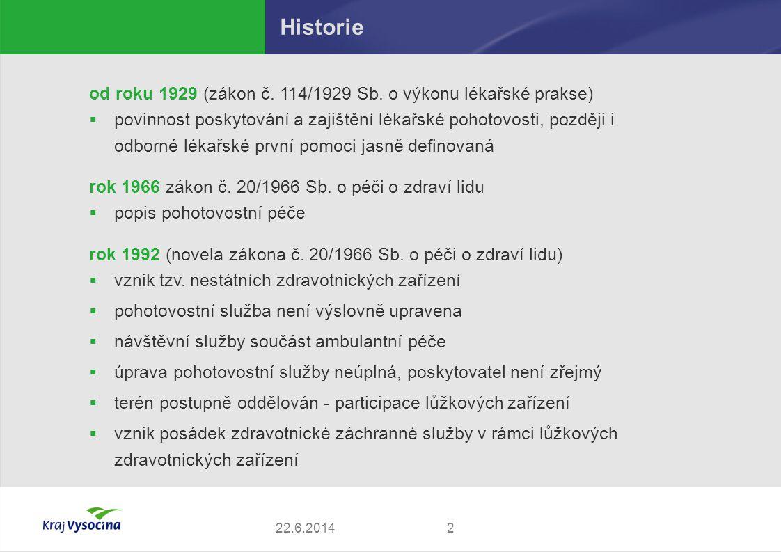 Historie 222.6.2014 od roku 1929 (zákon č. 114/1929 Sb. o výkonu lékařské prakse)  povinnost poskytování a zajištění lékařské pohotovosti, později i