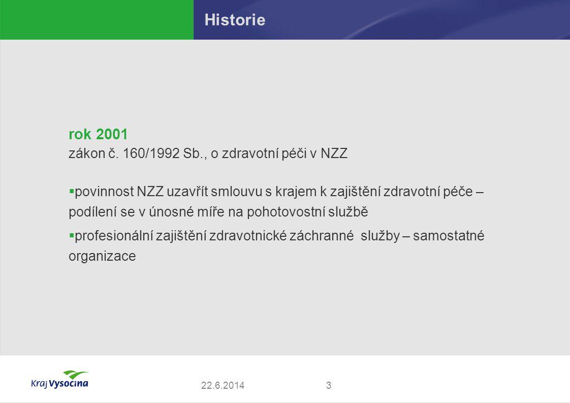 Historie 322.6.2014 rok 2001 zákon č. 160/1992 Sb., o zdravotní péči v NZZ  povinnost NZZ uzavřít smlouvu s krajem k zajištění zdravotní péče – podíl