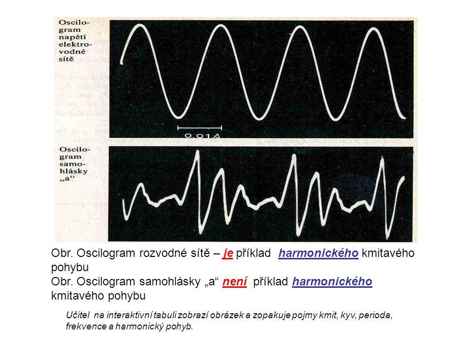 """Obr. Oscilogram rozvodné sítě – je příklad harmonického kmitavého pohybu Obr. Oscilogram samohlásky """"a"""" není příklad harmonického kmitavého pohybu Uči"""