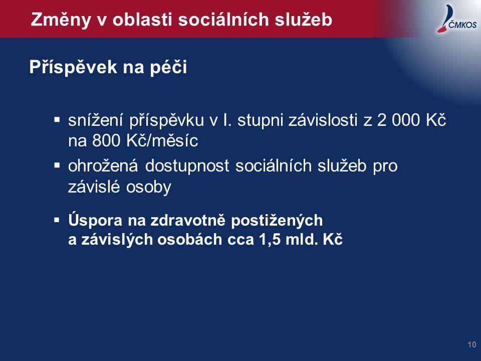 Změny v oblasti sociálních služeb Příspěvek na péči  snížení příspěvku v I. stupni závislosti z 2 000 Kč na 800 Kč/měsíc  ohrožená dostupnost sociál