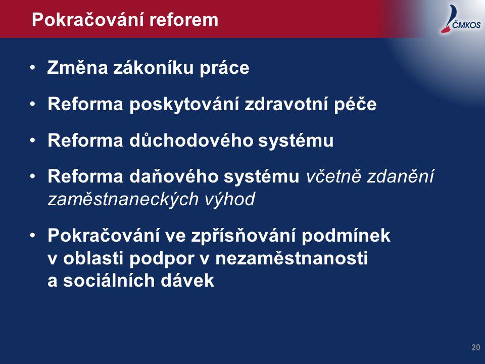 Pokračování reforem •Změna zákoníku práce •Reforma poskytování zdravotní péče •Reforma důchodového systému •Reforma daňového systému včetně zdanění za