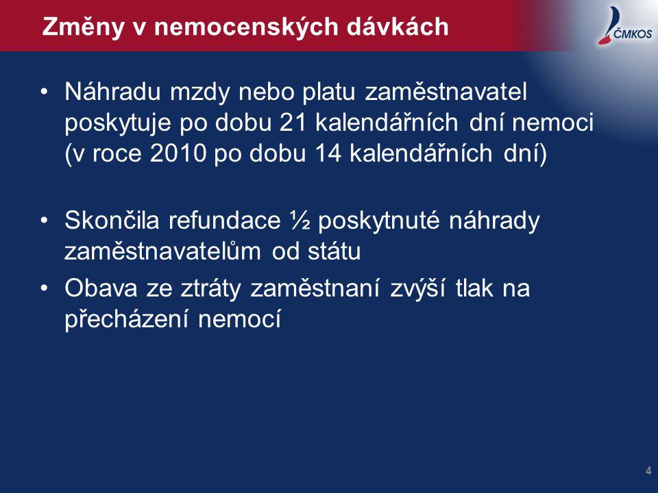 Změny v nemocenských dávkách •Náhradu mzdy nebo platu zaměstnavatel poskytuje po dobu 21 kalendářních dní nemoci (v roce 2010 po dobu 14 kalendářních