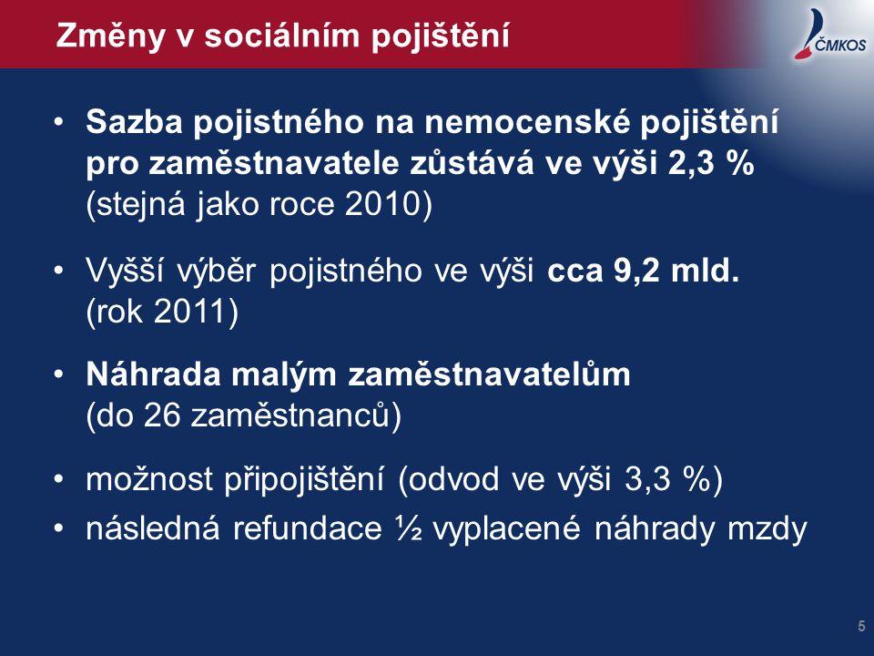 Změny v sociálním pojištění •Sazba pojistného na nemocenské pojištění pro zaměstnavatele zůstává ve výši 2,3 % (stejná jako roce 2010) •Vyšší výběr po