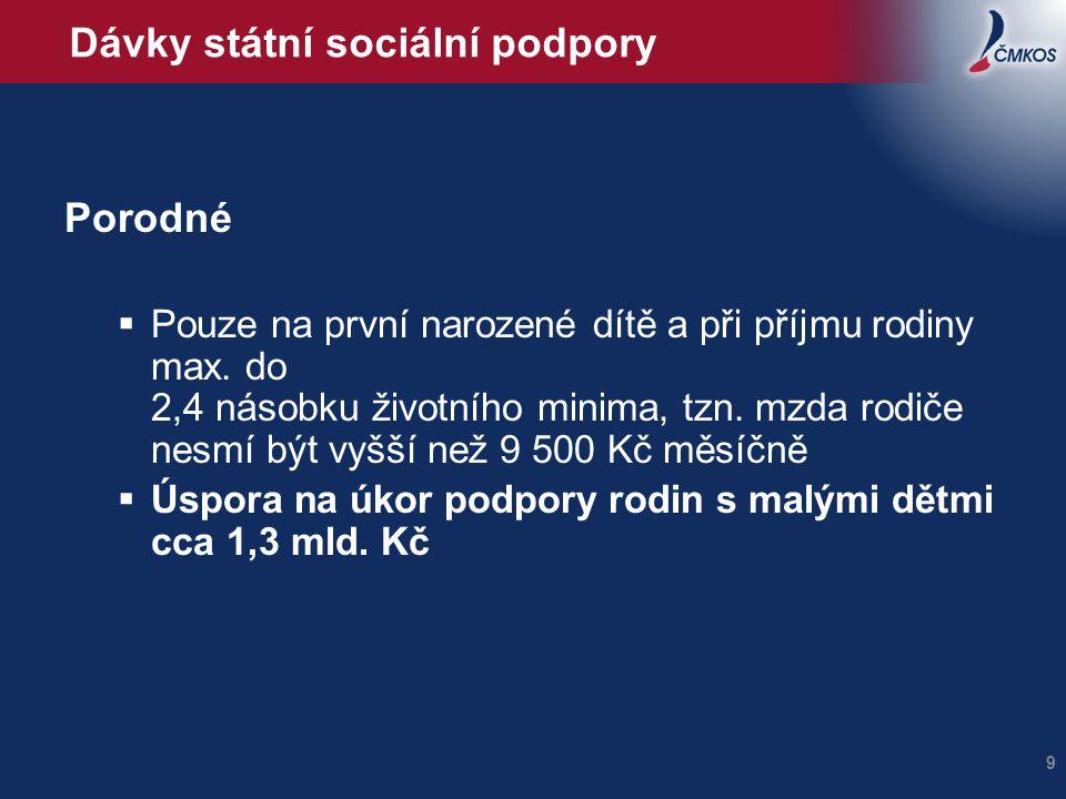 Dávky státní sociální podpory Porodné  Pouze na první narozené dítě a při příjmu rodiny max. do 2,4 násobku životního minima, tzn. mzda rodiče nesmí