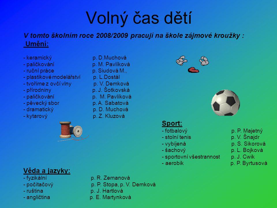Volný čas dětí V tomto školním roce 2008/2009 pracují na škole zájmové kroužky : Umění: - keramický p.