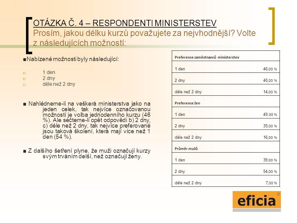 OTÁZKA Č. 4 – RESPONDENTI MINISTERSTEV Prosím, jakou délku kurzů považujete za nejvhodnější.