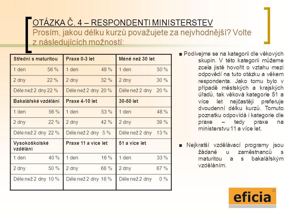 OTÁZKA Č.4 – RESPONDENTI MINISTERSTEV Prosím, jakou délku kurzů považujete za nejvhodnější.