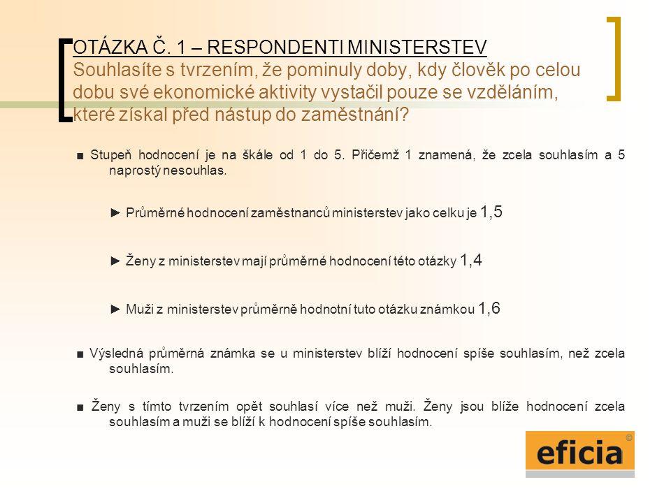 OTÁZKA Č.7 – RESPONDENTI MINISTERSTEV O jaké oblasti vzdělávání byste měl/a v budoucnu zájem.