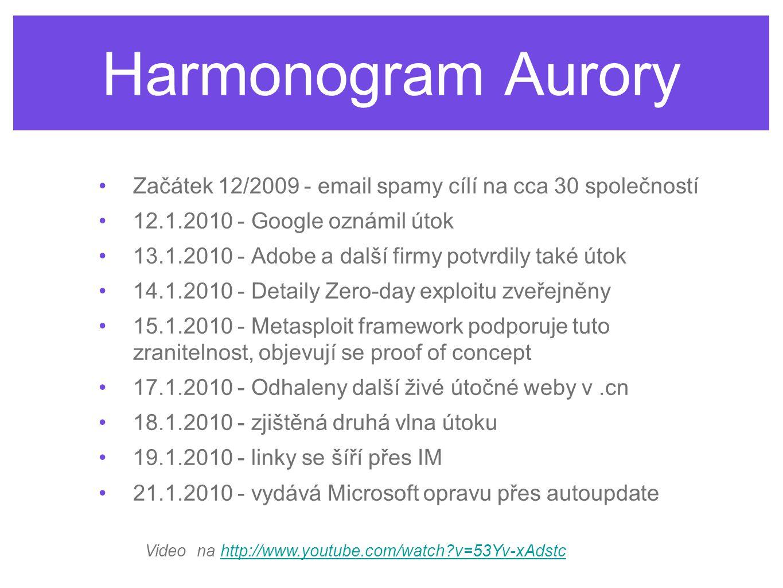 Harmonogram Aurory •Začátek 12/2009 - email spamy cílí na cca 30 společností •12.1.2010 - Google oznámil útok •13.1.2010 - Adobe a další firmy potvrdi