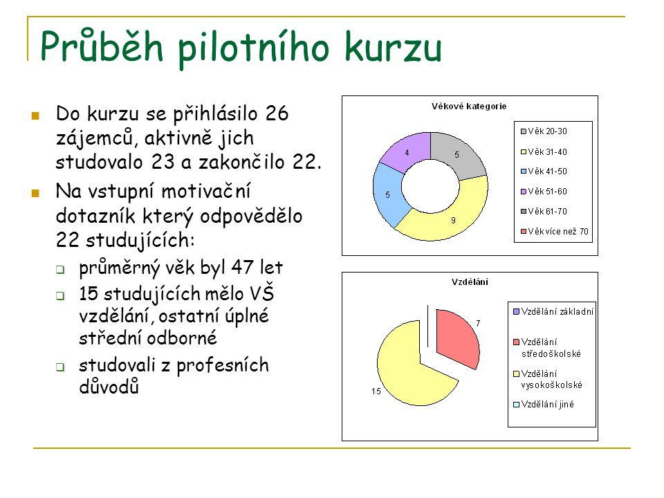 Průběh pilotního kurzu Prezenční výuka byla rozdělena do 4 tutoriálů: 1.
