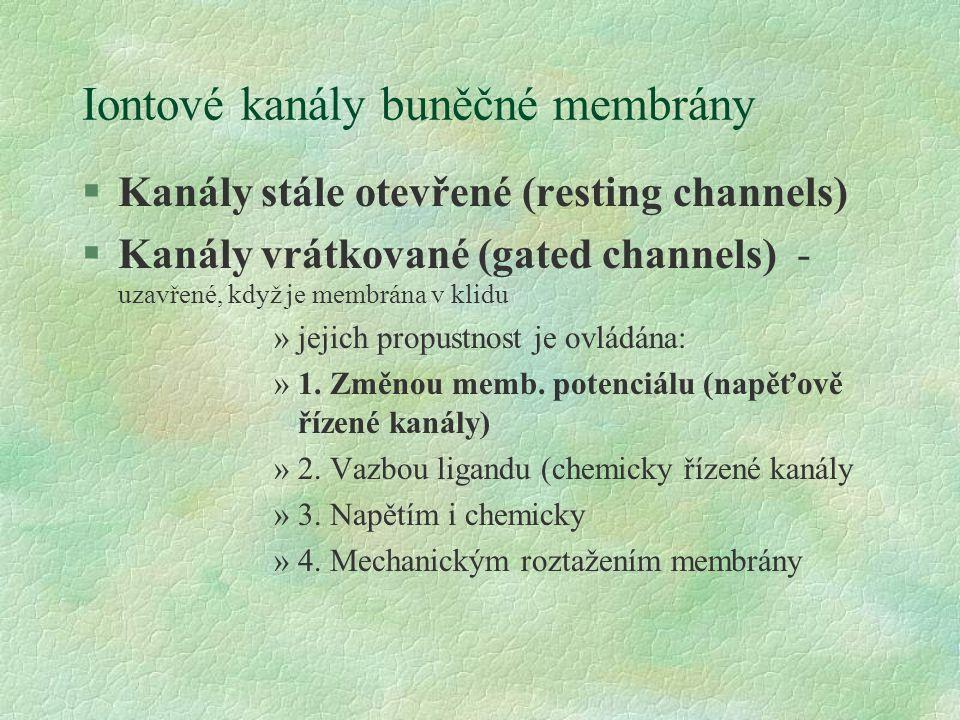 Iontové kanály buněčné membrány §Kanály stále otevřené (resting channels) §Kanály vrátkované (gated channels) - uzavřené, když je membrána v klidu »je