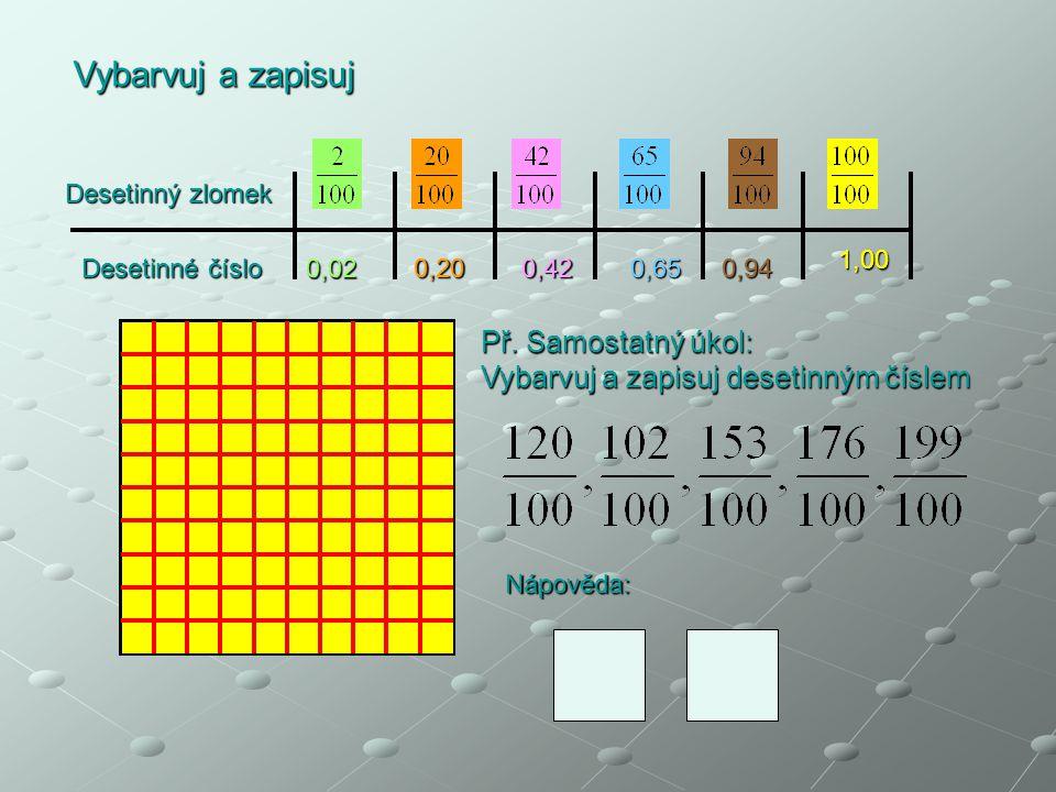 Vybarvuj a zapisuj Desetinný zlomek Desetinné číslo 0,02 0,200,420,650,94 1,00 Př. Samostatný úkol: Vybarvuj a zapisuj desetinným číslem Nápověda: