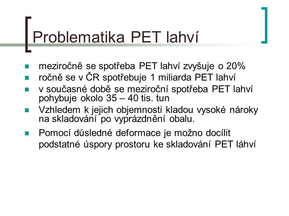 Problematika PET lahví  meziročně se spotřeba PET lahví zvyšuje o 20%  ročně se v ČR spotřebuje 1 miliarda PET lahví  v současné době se meziroční spotřeba PET lahví pohybuje okolo 35 – 40 tis.