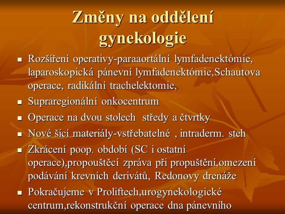 Změny na oddělení gynekologie  Rozšíření operativy-paraaortální lymfadenektómie, laparoskopická pánevní lymfadenektómie,Schautova operace, radikální