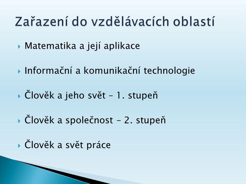  Matematika a její aplikace  Informační a komunikační technologie  Člověk a jeho svět – 1.