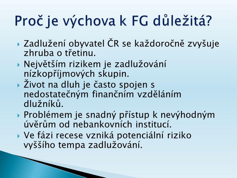  Zadlužení obyvatel ČR se každoročně zvyšuje zhruba o třetinu.