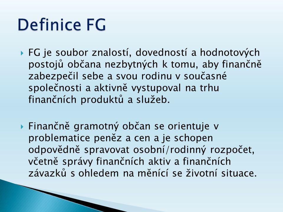  FG je soubor znalostí, dovedností a hodnotových postojů občana nezbytných k tomu, aby finančně zabezpečil sebe a svou rodinu v současné společnosti a aktivně vystupoval na trhu finančních produktů a služeb.