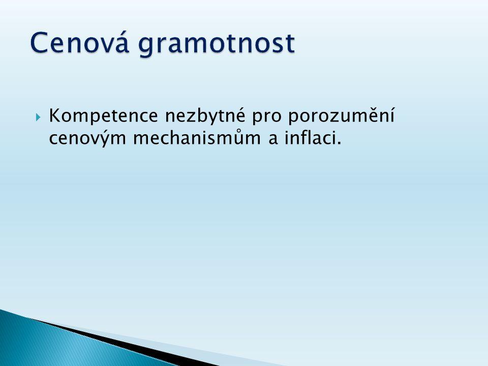  Kompetence nezbytné pro porozumění cenovým mechanismům a inflaci.