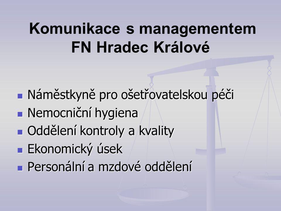 Komunikace s ostatními složkami FN Hradec Králové  Oddělení zdravotnické techniky  Oddělení zdravotnického materiálu  Lékárna  Oddělení spotřebního materiálu  Prádelna