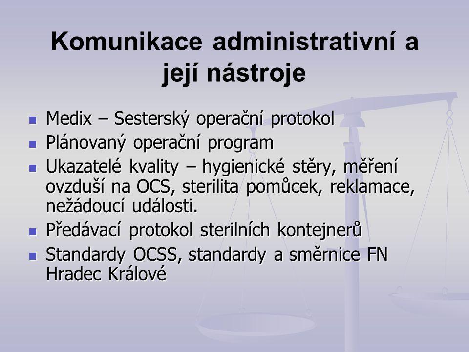 Medix  Komunikace s Centrální sterilizací  Ekonomický přehled o operacích  Zjednodušení sesterské administrativy – tvorby žádanek a tvoření sesterské dokumentace  Možné plánování operačních programů