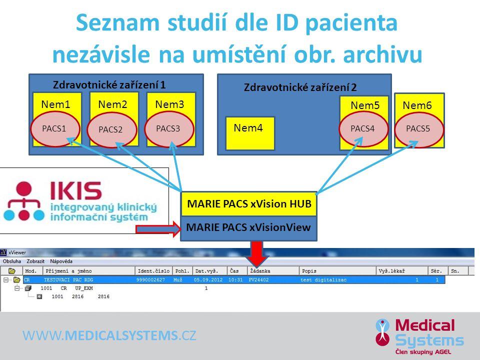 Seznam studií dle ID pacienta nezávisle na umístění obr. archivu Zdravotnické zařízení 1 Nem1 Nem2 Nem3 Zdravotnické zařízení 2 Nem4Nem5 Nem6 PACS5 PA