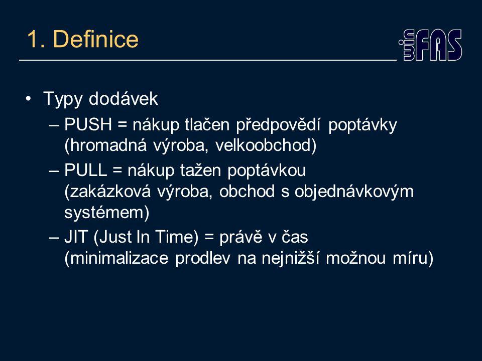 1. Definice •Typy dodávek –PUSH = nákup tlačen předpovědí poptávky (hromadná výroba, velkoobchod) –PULL = nákup tažen poptávkou (zakázková výroba, obc