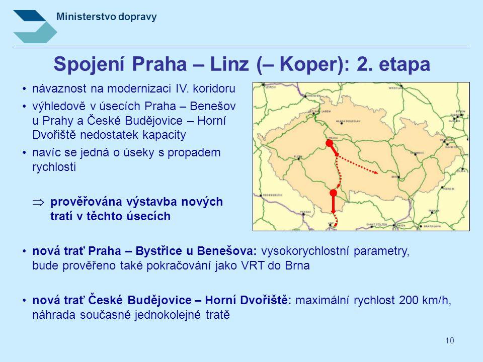 Ministerstvo dopravy 10 Spojení Praha – Linz (– Koper): 2. etapa •návaznost na modernizaci IV. koridoru •výhledově v úsecích Praha – Benešov u Prahy a