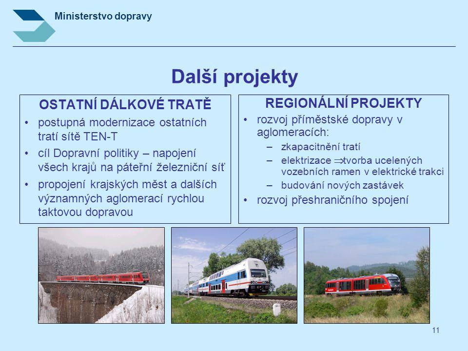 Ministerstvo dopravy 11 Další projekty OSTATNÍ DÁLKOVÉ TRATĚ •postupná modernizace ostatních tratí sítě TEN-T •cíl Dopravní politiky – napojení všech