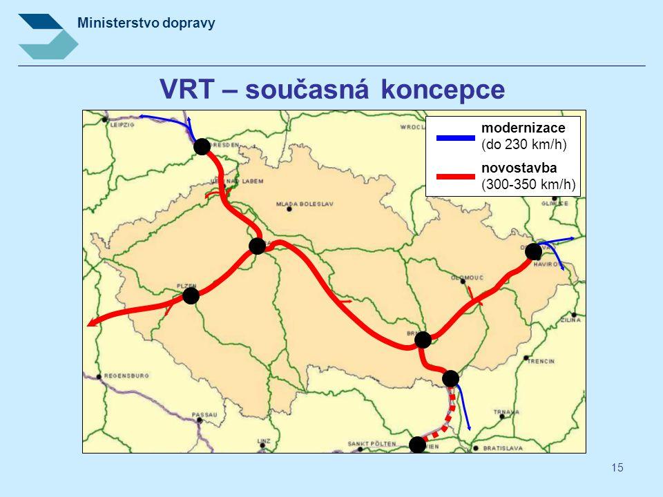 Ministerstvo dopravy 15 VRT – současná koncepce modernizace (do 230 km/h) novostavba (300-350 km/h)