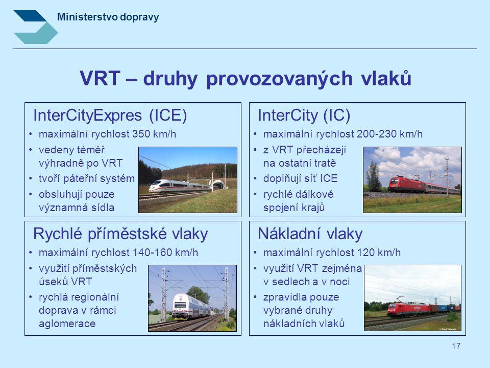 Ministerstvo dopravy 17 VRT – druhy provozovaných vlaků InterCityExpres (ICE) •maximální rychlost 350 km/h •vedeny téměř výhradně po VRT •tvoří páteřn
